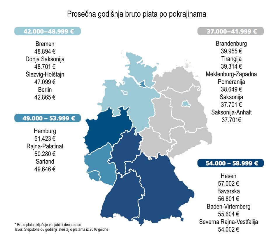 karta nemacke sa pokrajinama Kolike su plate u Nemačkoj? Studija o godišnjim platama ( I deo ) karta nemacke sa pokrajinama