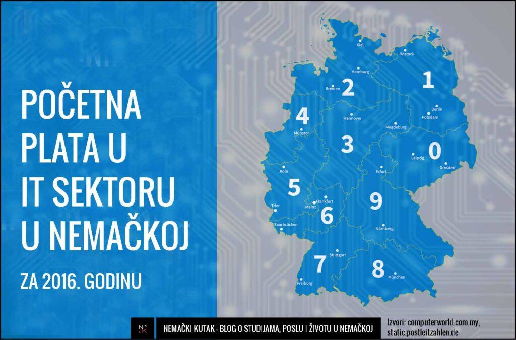 50_nk_pocetna_plata_u_it_sektoru_u_nemackoj